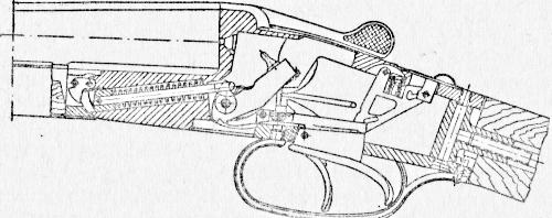 Схема устройства механизмов ружья ИЖ-58