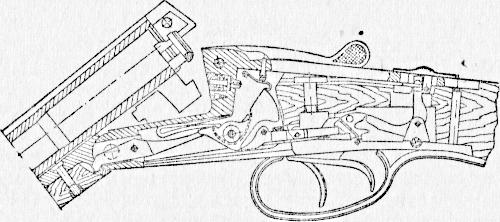 Схема устройства механизмов ружья ИЖ-54