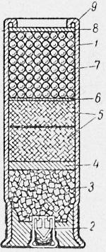 Нормальный патрон с бумажной гильзой, снаряженный дробью