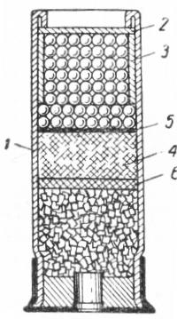 Патрон с укучнительной трубкой (кольцом Элея)