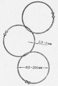 Кольцевой волок